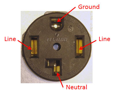 Outlet Wiring Diagram on If Wiring A Newer Dryer Into An Older Home Containing A 3 Wire Outlet