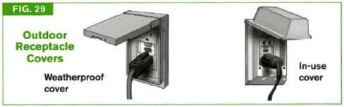 wiring code rh buildmyowncabin com Outdoor Electrical Outlet Wiring Outdoor Electrical Wiring Diagrams