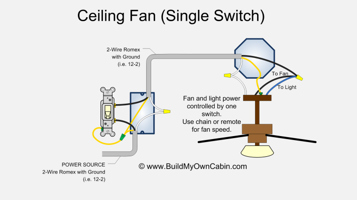 Ceiling Fan Wiring Diagram (Single Switch)