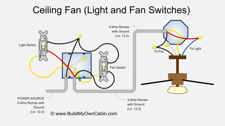 ceiling fan wiring diagram (two switches) 4 Wire Ceiling Fan Wiring Diagram