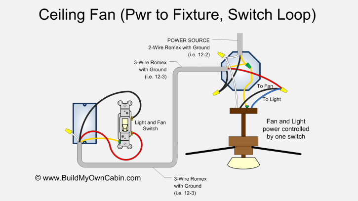 ceiling fan wiring diagram (switch loop) Hunter Fan Wiring Diagram