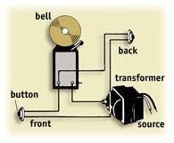 doorbell wiring doorbell wiring how to wire a doorbell transformer diagram at n-0.co