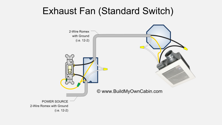 Exhaust Fan Wiring Diagram (Single Switch) | Bathroom Exhaust Fan Wiring Diagrams |  | Build My Own Cabin