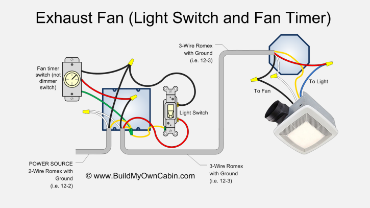exhaust fan wiring diagram fan timer switch rh buildmyowncabin com wiring bathroom fan without timer wiring a bath fan timer switch