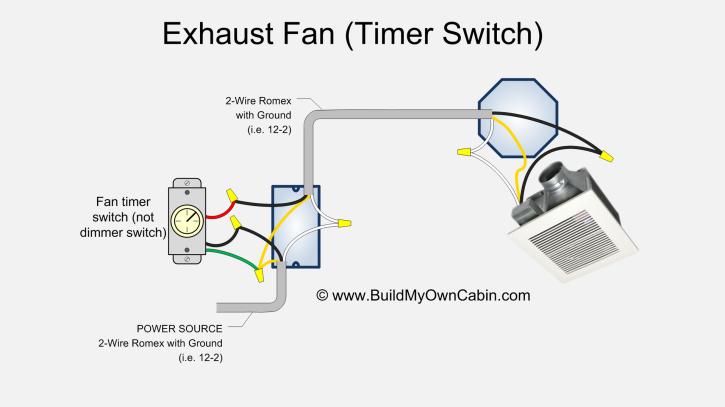 Bathroom Fan Wiring Diagram (Fan Timer Switch) exhaust fan motor wiring diagram Build My Own Cabin