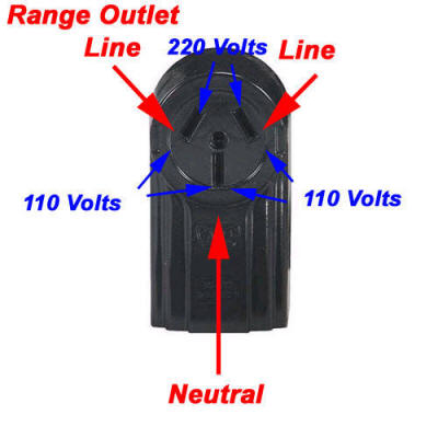 how to wire stove 4 prong range outlet wiring diagram