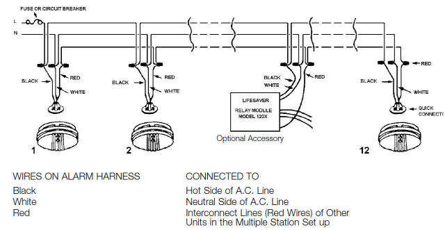 smoke alarm wiring diagram fire alarm installation 4 wire smoke detector wiring diagram at gsmx.co
