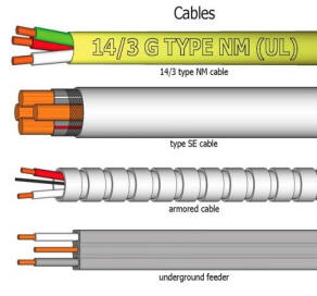 basic electrical for wiring for house wire types sizes and fire alarms rh buildmyowncabin com home electrical wiring types home wiring cable types