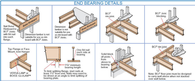joist end bearing floor joist spacing for a shed lidya