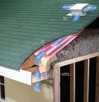 Installing insulation blown in attic insulation solutioingenieria Image collections