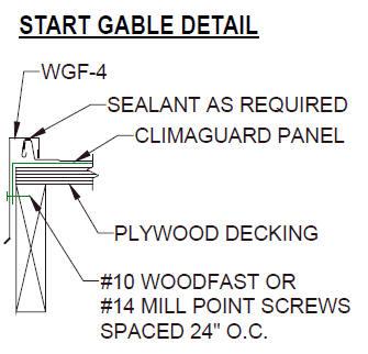 Installing Standing Seam Metal Roof
