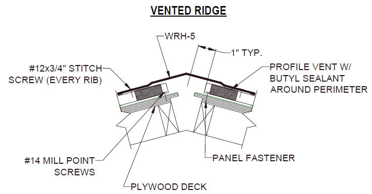 Metal Roof Metal Roof Venting Ridge