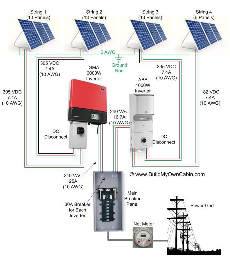 Simple diy solar design solar wiring diagram asfbconference2016 Images