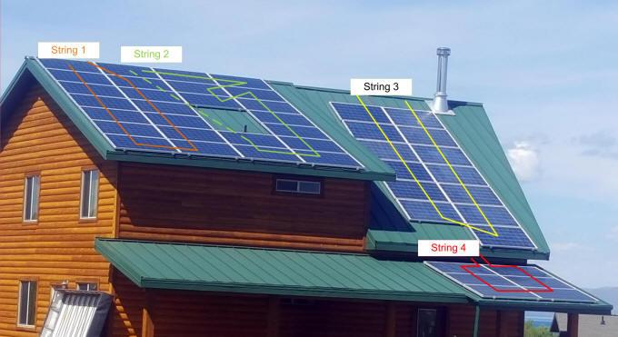 Solar Panel Design Strings